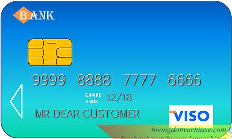 Hình ảnh thẻ visa